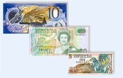 курс новозеландского доллара