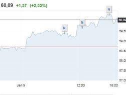 Стоимость барреля Brent 9 января превысила 60 долл