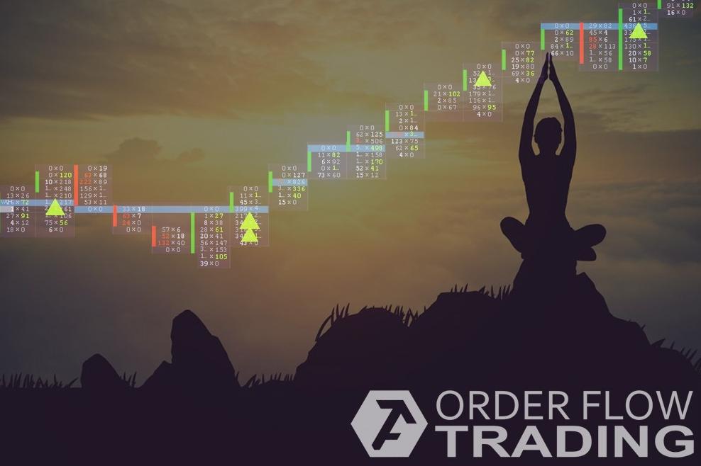 Принципы осознанной торговли на финансовых рынках