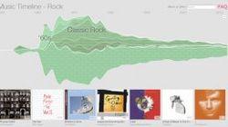 Google презентует сервис по истории популярной музыки