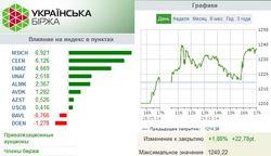 На фондовом рынке Украины инвесторы фиксируют прибыли