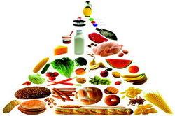 20 популярных брендов диетического питания в сентябре 2014г. в Интернете
