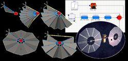 НАСА начинает принимать проекты от малого бизнеса