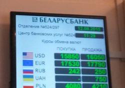 Белорусский рубль преодолел психологическую отметку 16.000 за доллар