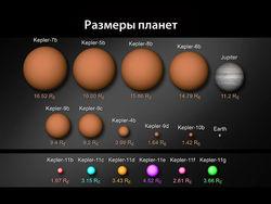 В каталоге планет, схожих с Землей, уже больше тысячи объектов