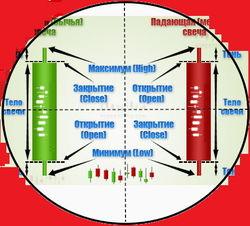 Общее и различия трейдера форекс и военного мастерства глазами профессионалов