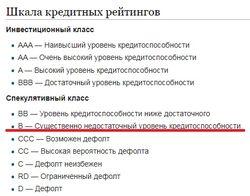 Кредитный рейтинг Украины остается низким, но стабильным – Fitch