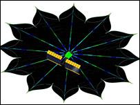 орбитальный зонт
