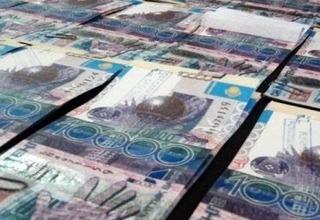 Курсы валют в актау сегодня