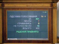Прецедент с решением ЕСПЧ по судье Волкову может вернуть мандаты нардепам