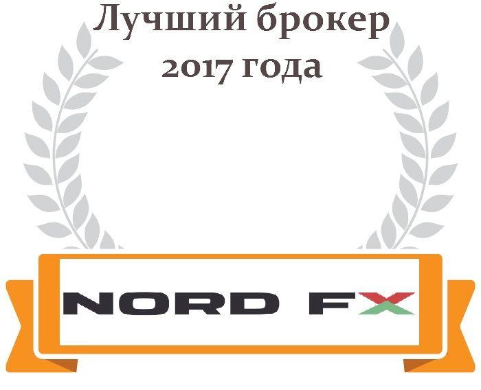 Брокеры форекс которые имеет лицензию украина forex market trades
