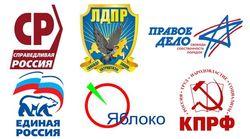 Названы популярные политические партии РФ – Единая Россия, КПРФ и ЛДПР