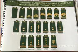 Образцы новой формы для украинской армии выложили в Сеть
