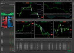 MetaTrader 4 для торгов на Форекс
