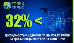 Доходность индексов ПАММ Forex Trend за два месяца составила более 32%