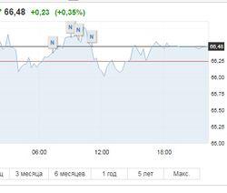Нефть Brent 18 февраля подбиралась к отметке 67 долларов