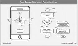 Apple удалось получить патент на ЭКГ-сенсор