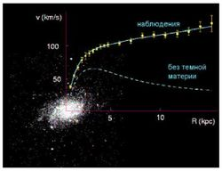 За таинственной темной материей будут наблюдать сверххолодным телескопом