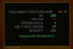 Верховная Рада запретила УПЦ так называться