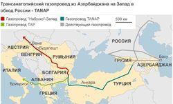 Азербайджан дал старт строительству нового газопровода в ЕС