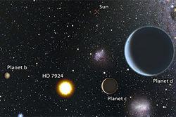 Астрономы открыли еще две суперземли около звезды HD 7924