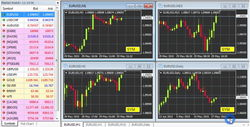 Почему выбирают Форекс – финансовая привлекательность международного рынка
