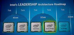 Intel перенесла выпуск процессора Broadwell