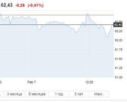 Еврокомиссия сильно понизила прогноз стоимости нефти