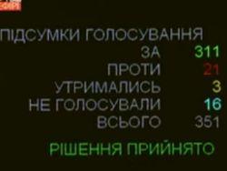 Украина закрепит в Конституции курс в НАТО – депутаты дали голоса