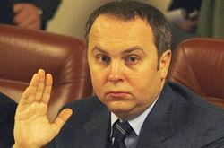 Раскола в Партии регионов нет, а я лично поддерживаю Добкина – Шуфрич