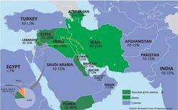 Йемен как поле битвы Саудовской Аравии и Ирана