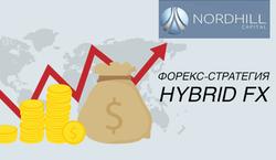 Nordhill Capital представил одну из самых доходных форекс-стратегий – Hybrid FX