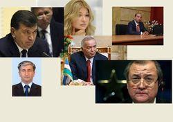 35 самых цитируемых политиков Узбекистана в июле 2014г.