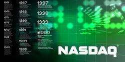 """Трейдеры объяснили последствия """"черного вторника"""" для IT-сектора на NASDAQ"""