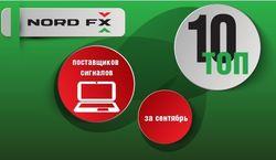 Названы самые популярные поставщики сигналов на рынке Форекс