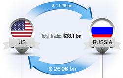 Трейдеры объяснили последствия санкций Запада против РФ для рубля, доллара и евро