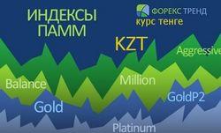 Курс тенге: одни казахстанцы протестуют, другие зарабатывают на индексах ПАММ 7% в неделю