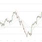 МОФТ: цена на золото снова растет