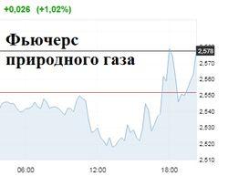 """OPAL: """"Газпрому"""" разрешили заполнять трубу только на 50%"""