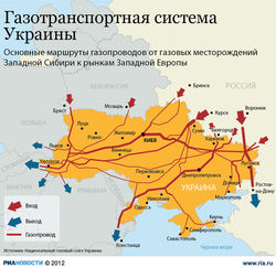 Медведев обиделся: Киеву не интересно участие России в модернизации его ГТС