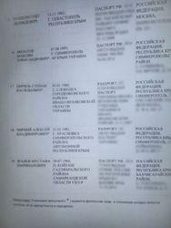 Списки ФСБ