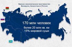 Назарбаев настаивает, что Евразийский союз – это не реинкарнация СССР