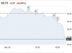 РФ не переживает из-за обвала рынка нефти – нет повода для паники