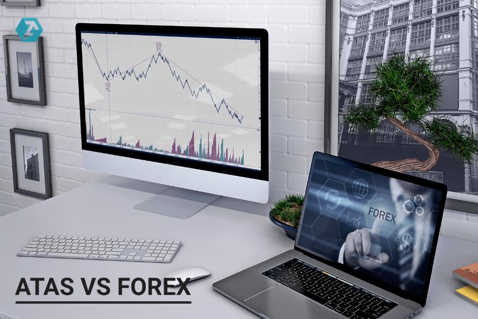 Как работают стратегии Forex с индикатором ATAS