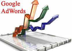 """Определены самые дорогие слова тематики """"ПАММ счета"""" Форекс в Google Adwords"""