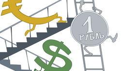 ЦБ запустит механизм регулирования колебаний курса рубля на Форекс
