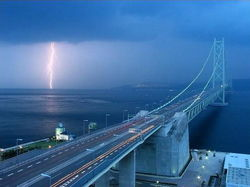 Россия в одностороннем порядке начнет строительство моста через Керченский пролив
