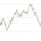 МОФТ: Золото снова падает