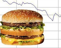 Индекс Биг Мака: гривна недооценена к доллару более чем на 66%