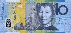 Австралиец не смог противостоять курсу доллара на Форекс при позитивных данных